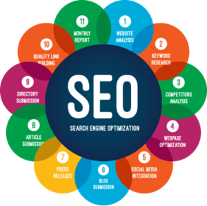 seo- search engine optimization services in india cheap and best