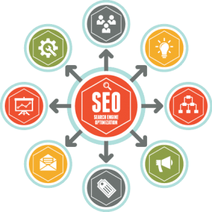 seo- search engine optimization services in india