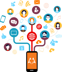 cheap smm services in india
